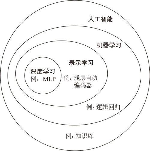 图1.1.jpg