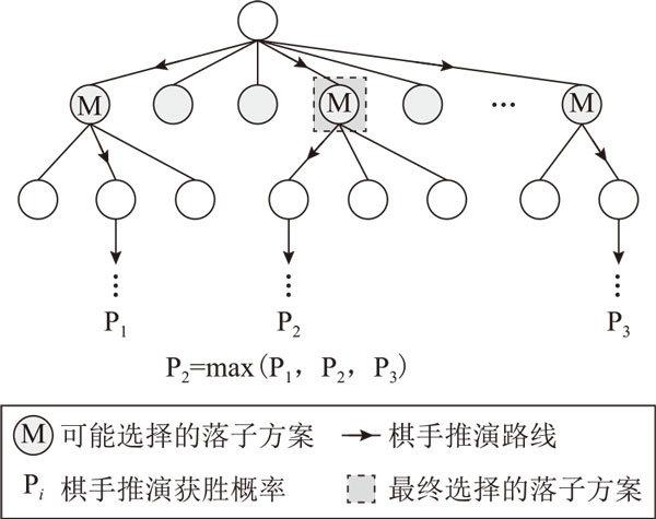 图6.3.jpg